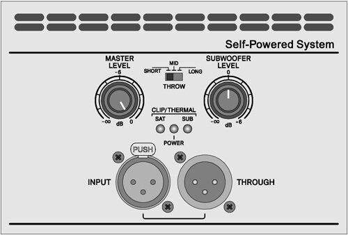 SPIKE-3812 Park Audio, Компактный вертикальный линейный массив, мощность 1120Вт - фото Park Audio ND112-P