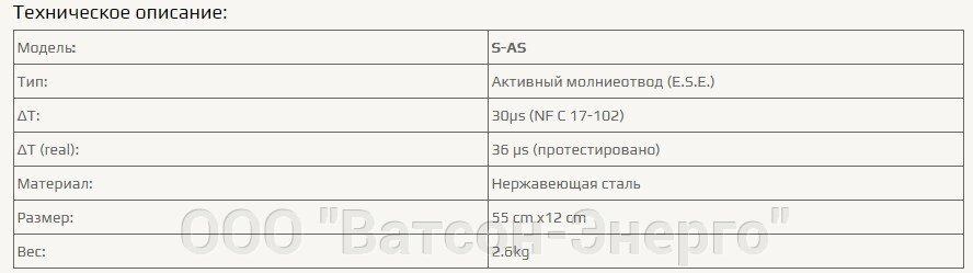 SCHIRTEC S-AS E. S. E., молниеприемник активный - фото pic_dc5ba50378fafec_1920x9000_1.jpg