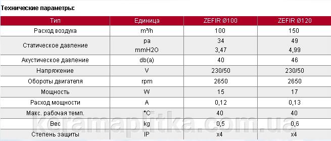 Вентилятор бытовой Zefir 100 S (стандарт) - фото pic_5cf0346aad0f4aa_700x3000_1.png