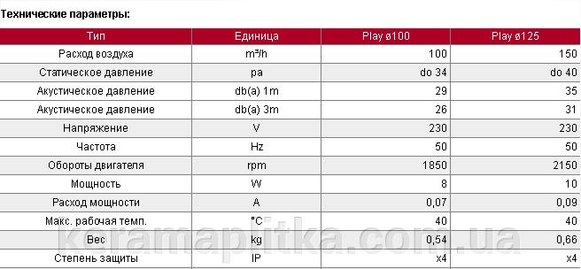 Вентилятор бытовой Play Satin 125 S (стандарт 007-3620) - фото pic_a63e8e92c8c4e79_700x3000_1.png