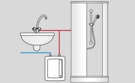 Проточный водонагреватель EPO Amicus 4-6кВТ - фото pic_f106fab8f5a118e_700x3000_1.jpg