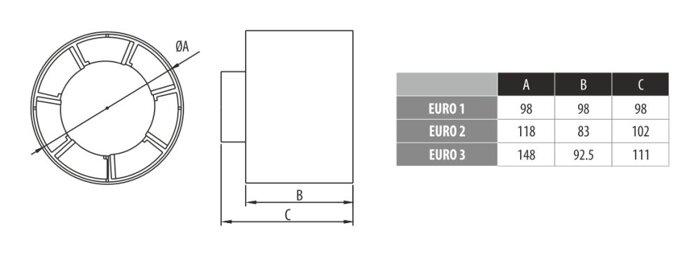 Вентилятор канал осевой Dospel Euro 3 150 - фото pic_08d2da22b21282b_700x3000_1.jpg