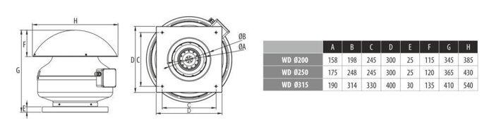 Вентилятор центробежный Dospel WD 250 - фото pic_9d1a24a45d17623_700x3000_1.jpg