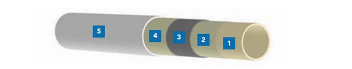 Металлопластиковая труба СOMAP (Франция) 20*2 - фото pic_29c75544b3cade1_700x3000_1.png