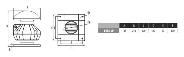 Вентилятор центробежный крышный Dospel Euro 0D 150 - фото pic_9881e17a391454d_700x3000_1.jpg