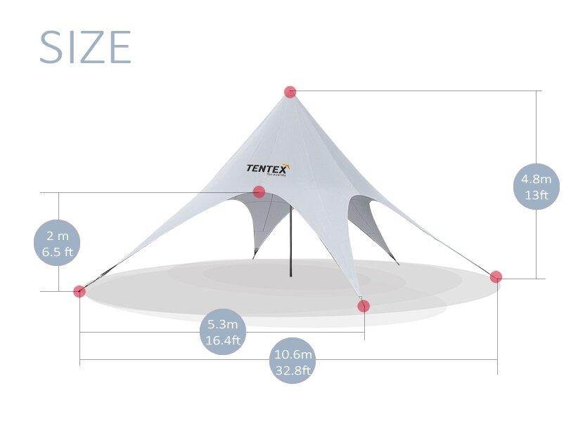 палатка размеры