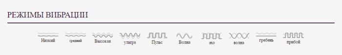 """Вибратор для пар с дистанционным управлением """"We Vibe Sync"""" Purple - фото pic_f436bfa3d7d142f_700x3000_1.png"""