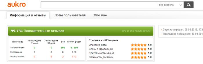 Отзывы о нашем магазине на Aukro.ua - Skylots.org - фото 2