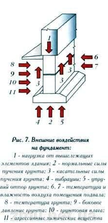 Геологічні дослідження грунту - фото pic_99778b4368af3e2_700x3000_1.jpg