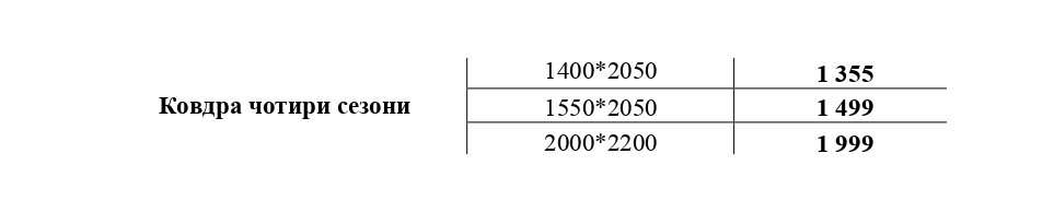Одеяло DAY&NIGHT четыре сезона 205*140 см - фото pic_16a38a6cb006373bb896ae2b90aab944_1920x9000_1.jpg