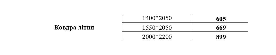 Одеяло DAY&NIGHT летнее 205*140 см - фото pic_4b1bd2b14a2c675bcc7e93ebff65a115_1920x9000_1.jpg