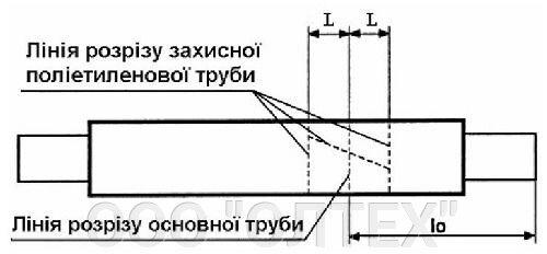 Підготовка до розрізання попередньоізольованої труби