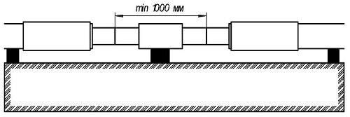 Виконання монтажних робіт труб теплогідроізольованих ППУ - фото Мінімально допустимі розміри вмонтованих елементів