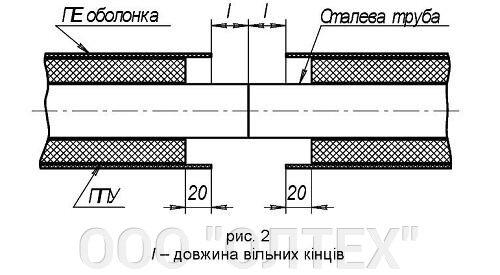 Ізоляція з'єднань теплогідроізольованих труб ППУ ПЕ комплектом ЕР-3 - фото pic_91417bf206a9157_700x3000_1.jpg