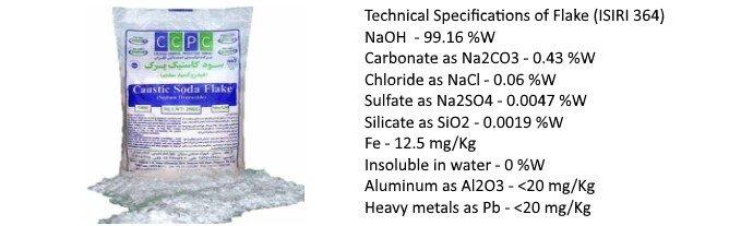 Технические (качественные показатели) каустической соды производства CCPC, Иран