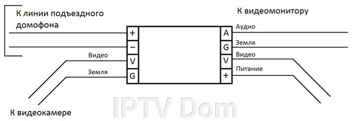 Slinex VZ-10 V2 адаптер - фото pic_72771e56d2d9d51_700x3000_1.png
