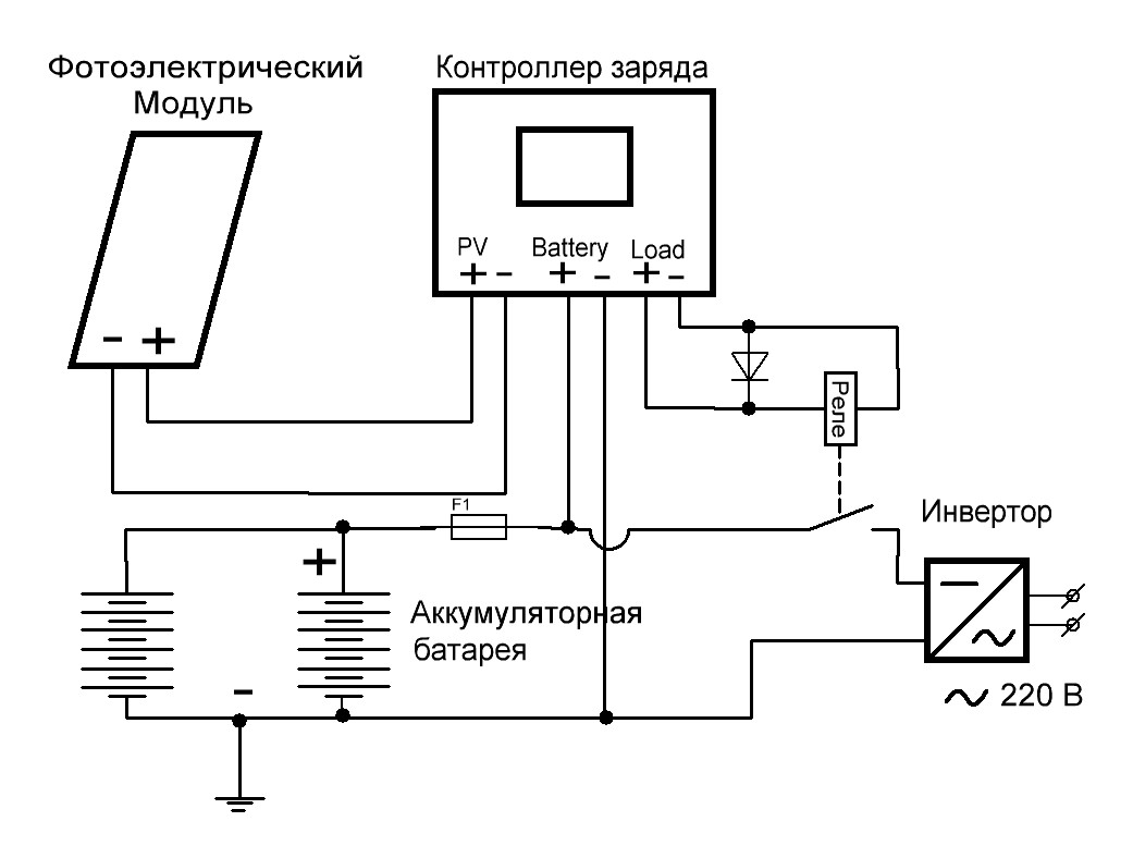 Вопросы и ответы по контроллерам заряда для солнечных батарей - фото inverter_connection_to_charger.jpg
