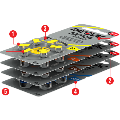 Батарейки Rayovac Extra для слуховых аппаратов №675 - фото Rayovac-Extra-Features