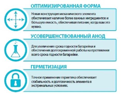 Батарейки Rayovac Extra для слуховых аппаратов №675 - фото 1