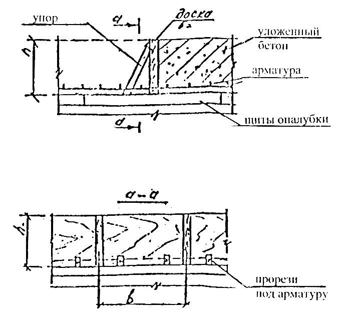Заливка бетона Киев (098)087-77-78. Стяжка пола - фото 83.png