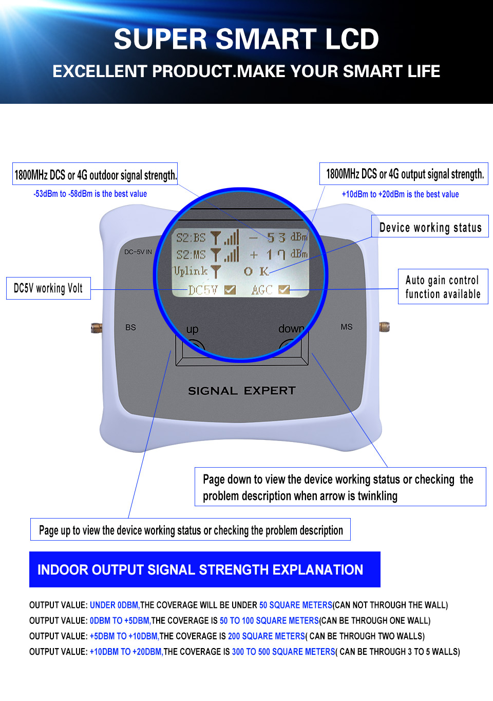 Двухдиапазонный репитер AT-1872-DW 1800 MHz + 2100 MHz, 400-600 кв. м. - фото 1800