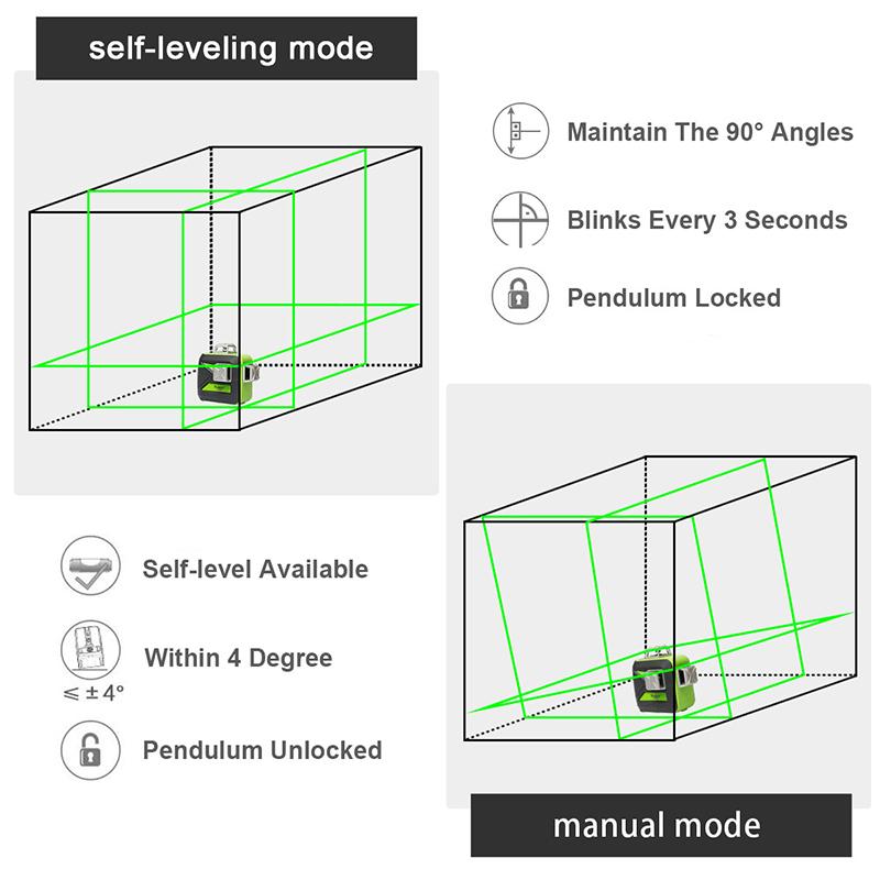 Huepar-12-Lines-3D-Cross-Line-Laser-Level-Self-Leveling-360-Vertical-Horizontal-Green-Beam-USB (2)