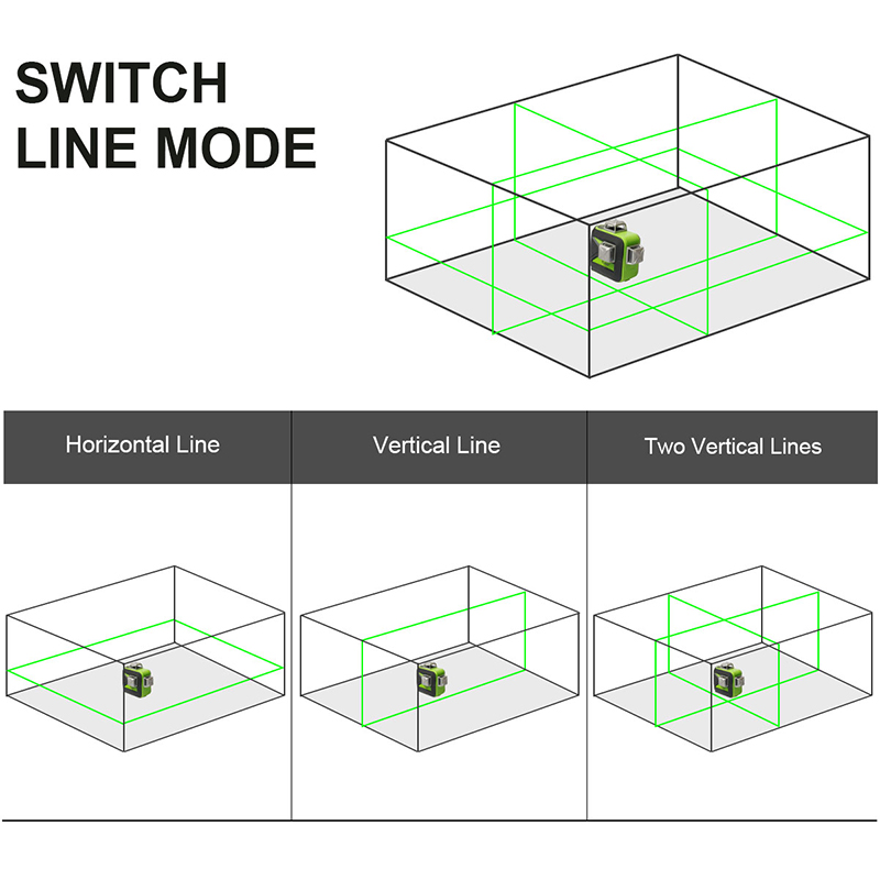 Huepar-12-Lines-3D-Cross-Line-Laser-Level-Self-Leveling-360-Vertical-Horizontal-Green-Beam-USB (1)