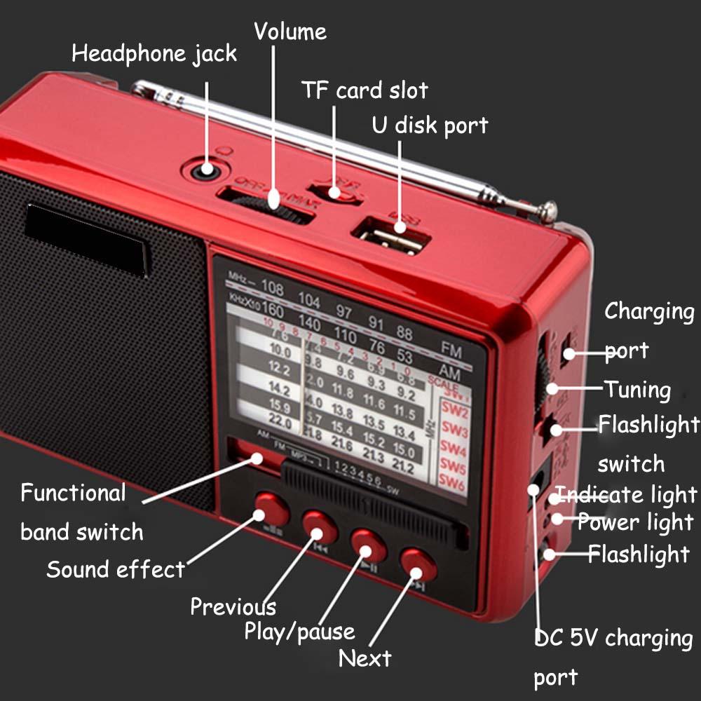 E3675-FM AM SW Radio-11