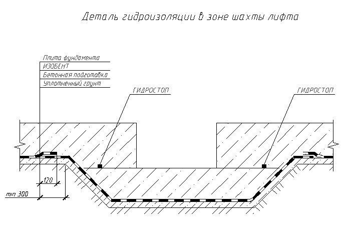ГИДРОСТОП - фото Деталь гидроизоляции в зоне шахты лифта