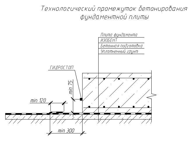 ГИДРОСТОП - фото Технологический промежуток бетонирования фундаментной плиты