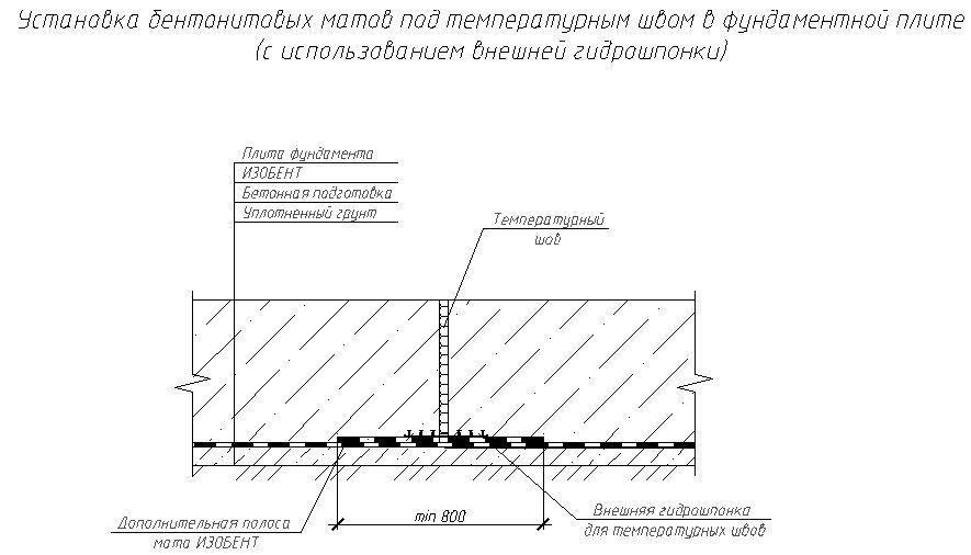 ГИДРОСТОП - фото Установка бентонитовых матов под температурным швом в фундаментной плите (с использованием внешней гидрошпонки)