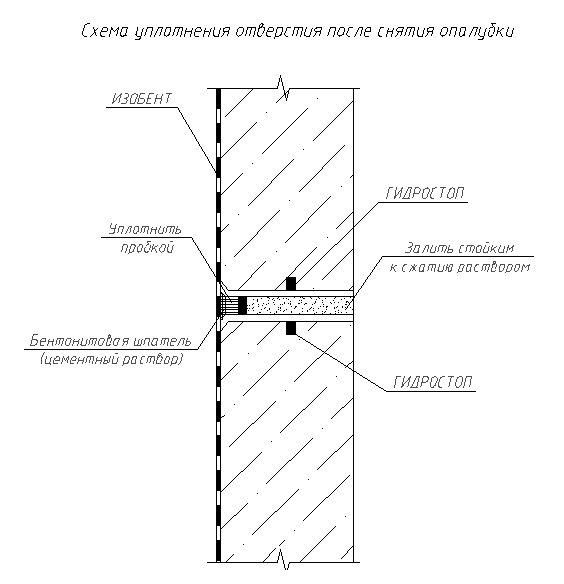 ГИДРОСТОП - фото Схема уплотнения отверстия после снятия опалубки