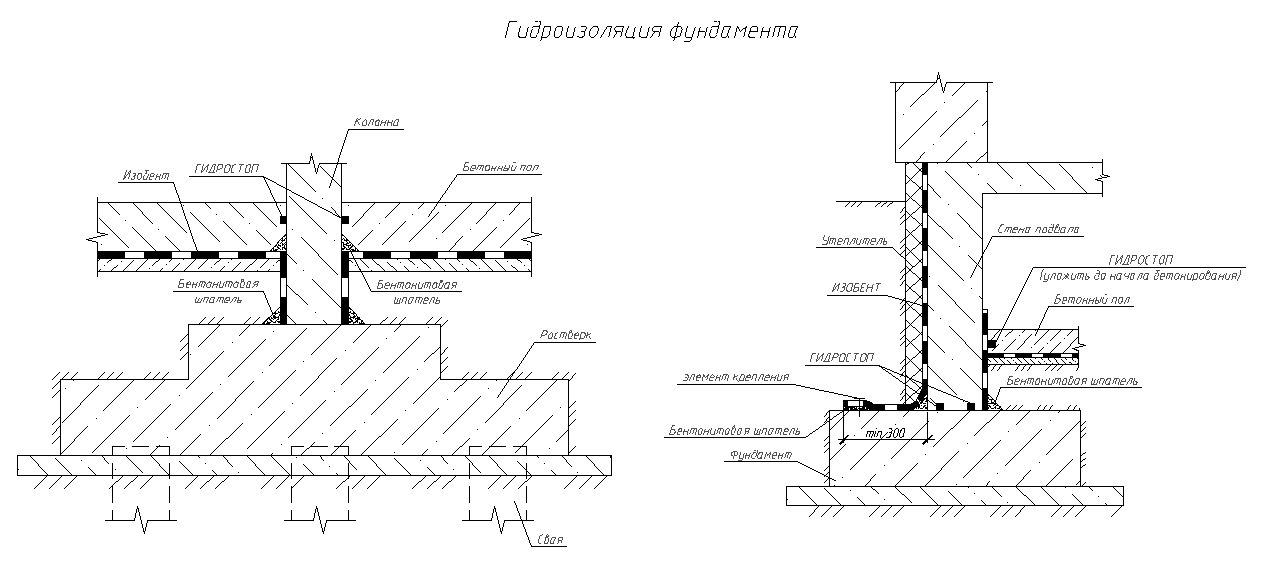 ГИДРОСТОП - фото Гидроизоляция фундамента