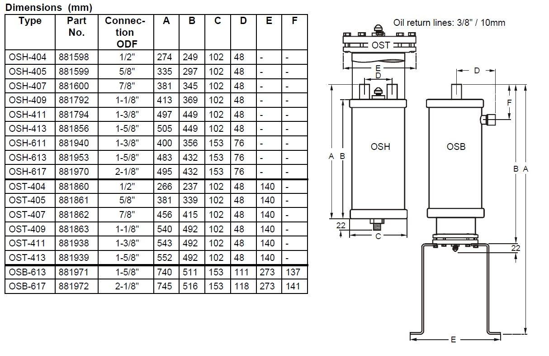 Маслоотделитель Alco Controls OSH-411 - фото 2