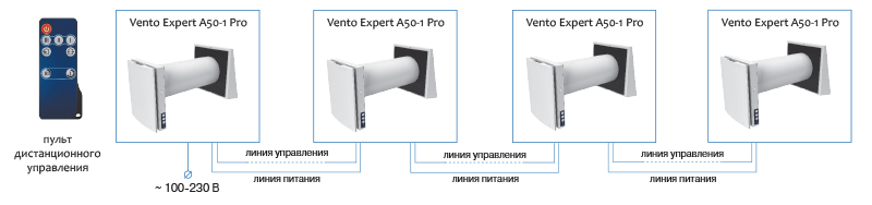 Пример совместной работы четырех устройств