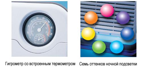 Очиститель воздуха с ионизацией Aircomfort GH-2173 - фото descr_img83.jpg