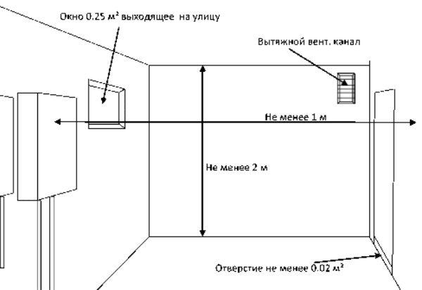 Монтаж газовых котлов. - фото обвязка газового котла отопления