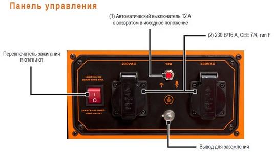 Панель управления Generac GP2600