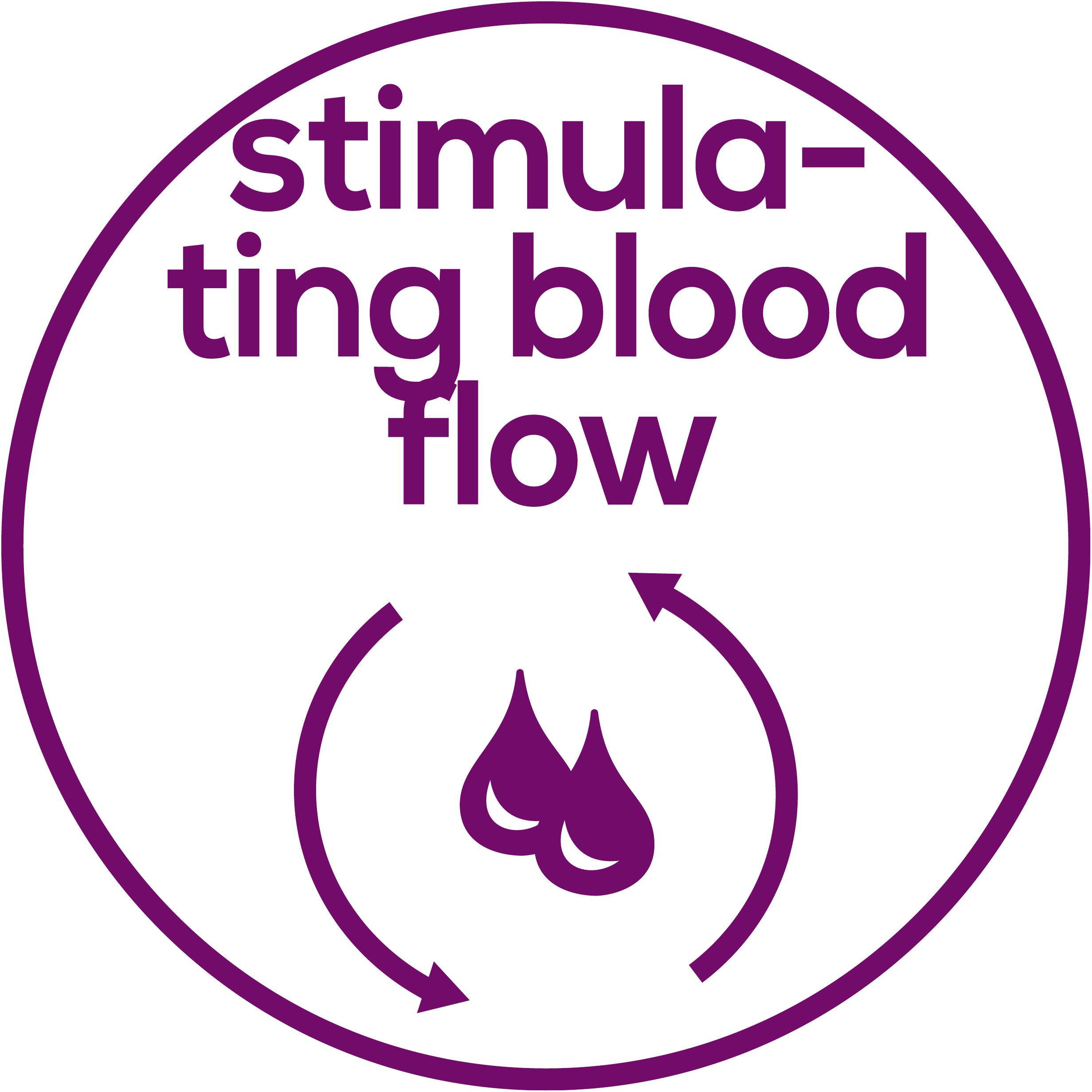Стимулирует кровоток Активирует циркуляционные процессы в слоях кожи