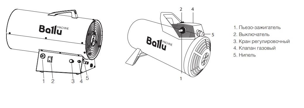 Тепловая пушка газовая Ballu BHG-10 - HandAir – официальный дистрибьютор Dyson в России