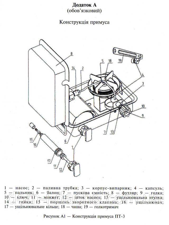 Примус туристический «Мотор Сич ПТ-3» - фото 1