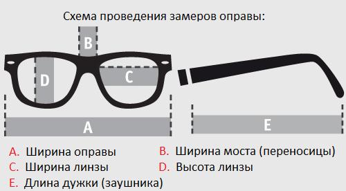 Солнцезащитные очки серебристые - 30122 - фото Так проводились замеры оправы