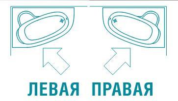Ванна акриловая Artel Plast Ярослава 150х100х53 - фото 1