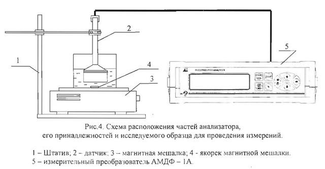 Анализатор массовой доли фосфолипидов АМДФ-1А - фото 1