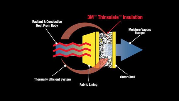 Шапка флисовая Thinsulate - фото 1