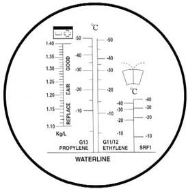 Рефрактометр автомобильный ADD501A Add Tool - фото refract1.jpg