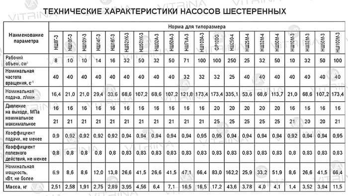 height=395
