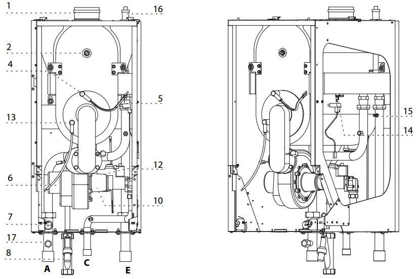 GENUS-PREMIUM-EVO-HP-115-150-CONSTRUKCIA.jpg