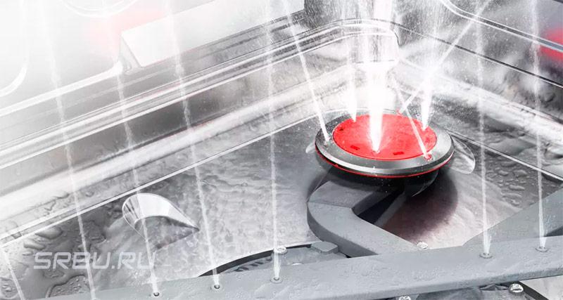 Посудомоечные машины - фото Зона интенсивного мытья