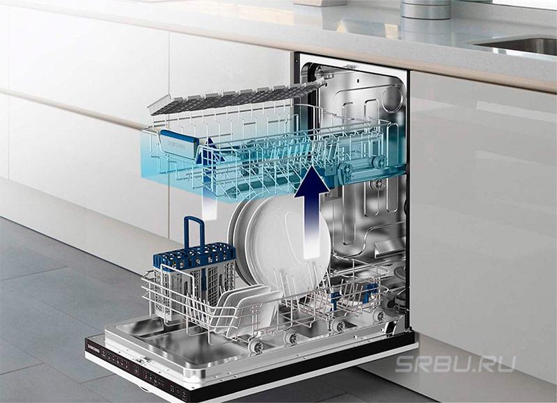Посудомоечные машины - фото Регулировка короба по высоте